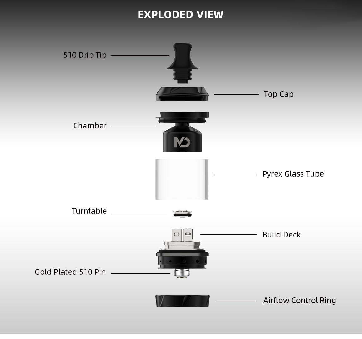 MD RTA 24mm by Hellvape vapexperts 2